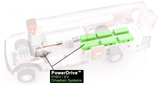 Product_hdr_powerdrive-1