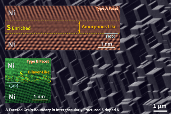 UCSD team sheds light on mechanism of sulfur embrittlement of nickel