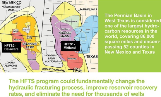 GTI plans second Permian Basin field test site to maximize