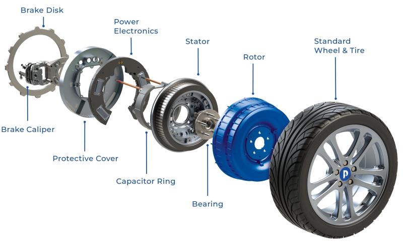Fisker Orbit Protean In-Wheel Powertrain
