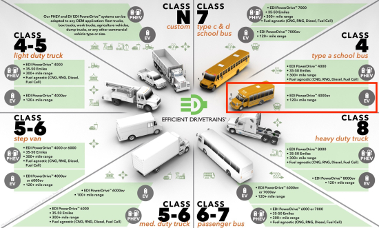 TruckClasses_Infographic4.4