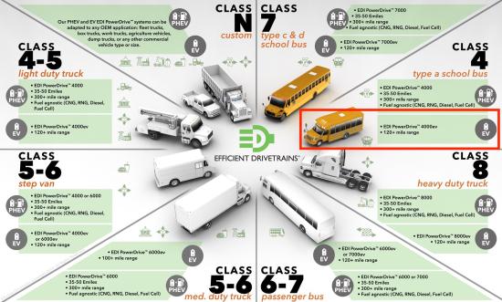 TruckClasses_Infographic4.4