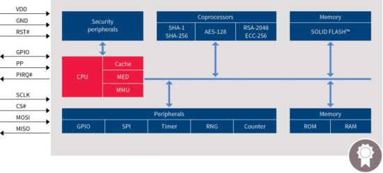 OPTIGA-TPM-SLI-9670-security-features.jpg_113071415