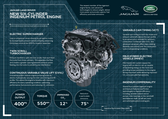 Jaguar Land Rover expands Ingenium engine family with