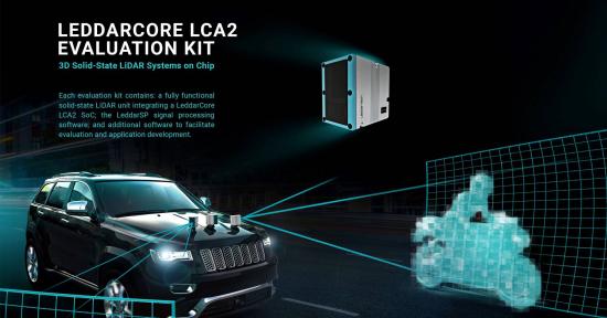 LCA2-Eval-kit-Advertising-cropped