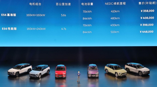 Nio Launches Es6 Electric Suv Starting At 52k And 317 Mile Range Green Car Congress