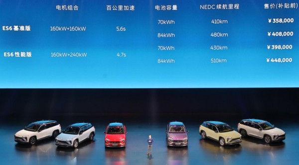 NIO launches ES6 electric SUV starting at $52K and 317-mile