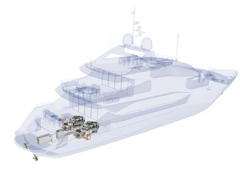 Graphic_MTU_hybrid_system_in_Sunseeker_yacht_press
