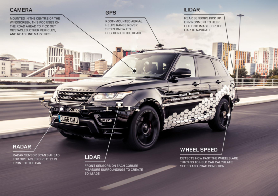 Self_Driving_Range_Rover_Sport_Infographic