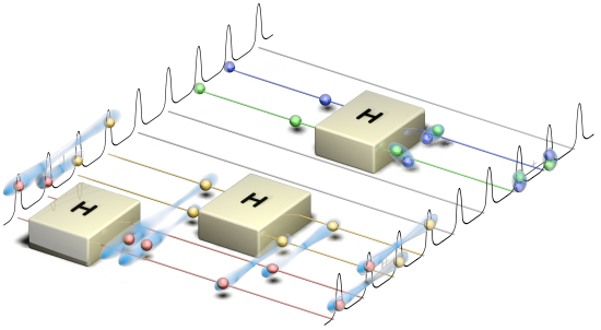Figure 2_quantum frequency processor[1]