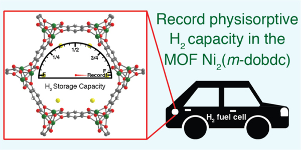 Fuel Efficient Used Cars >> Berkeley-led team uses MOFs to set new record for hydrogen storage capacity - Green Car Congress