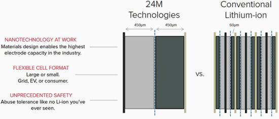 Tech_graphics_celldesign
