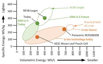 Energy_graph