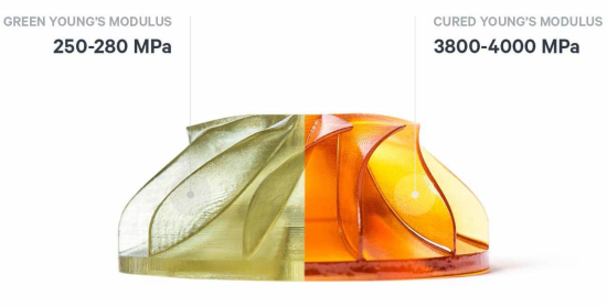 photo of Carbon and Automobili Lamborghini partner to manufacture digitally auto parts at scale image