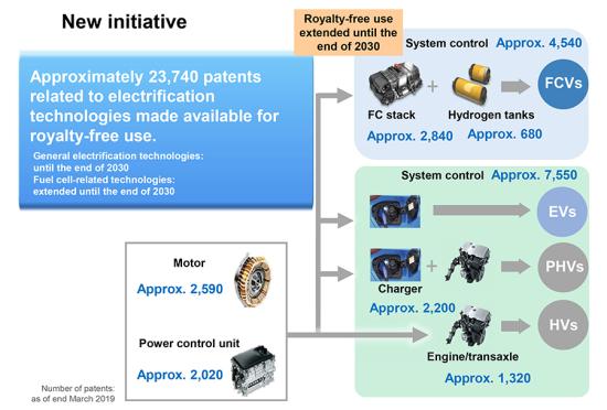 Patents2030_001_en