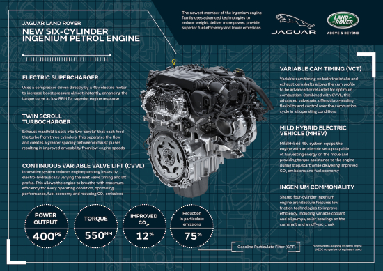 2020 Range Rover available with 48V mild hybrid in-line 6 - Green