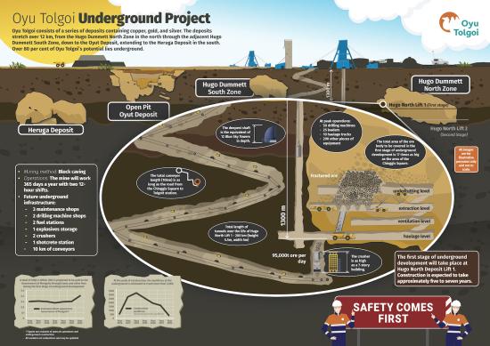 OT_Underground_Mine_Poster_EN