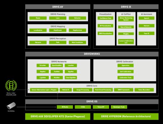Auto-web-devzone-diagram-cleanup-923170-marketecture-11