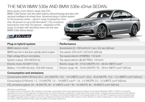 P90361775_highRes_the-new-bmw-530e-sed