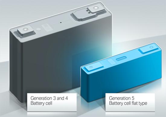 P90376352_highRes_comparison-battery-c