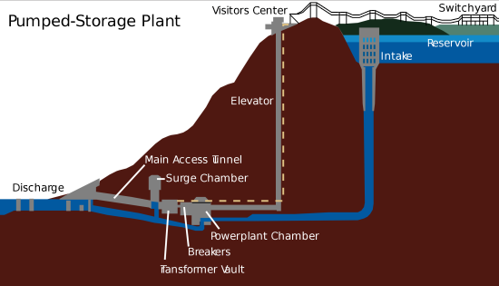 Raccoon_Mountain_Pumped-Storage_Plant.svg
