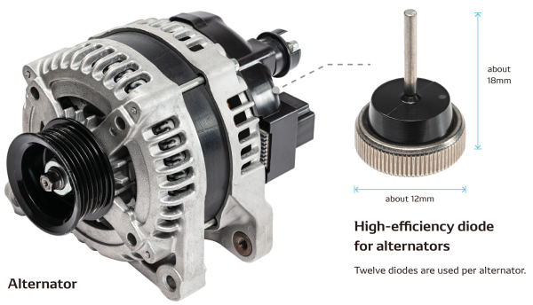 DENSO to mass-produce alternators equipped with newly