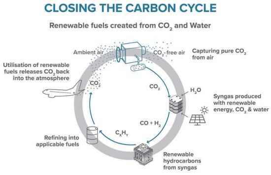 Csm_carbon_cycle_1_9f0c80b3be