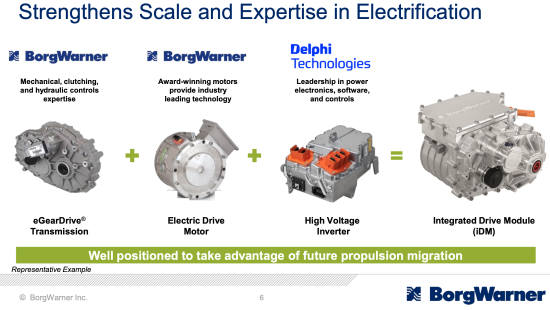 Borgwarner To Acquire Delphi Technologies To Strengthen Propulsion Systems Portfolio Across Combustion Hybrid And Electric Platforms Green Car Congress