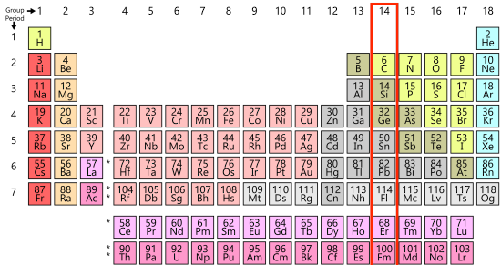 2560px-Simple_Periodic_Table_Chart-en.svg