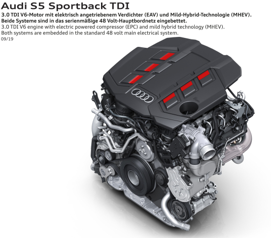 Four engine variants of updated Audi A5 to be equipped with