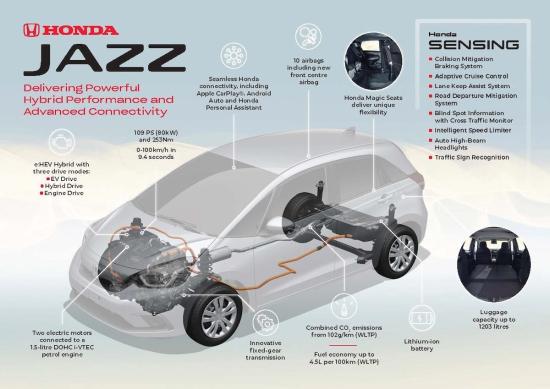 200625_Honda_Jazz