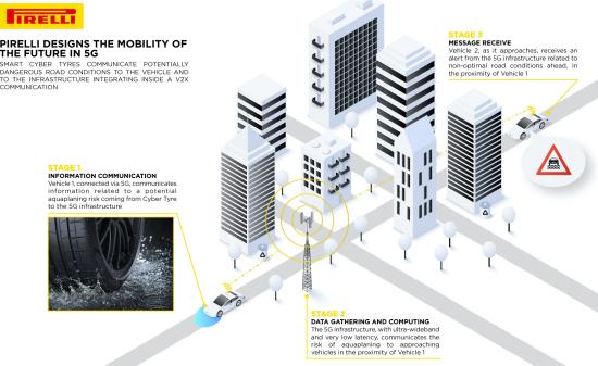 Infografica5g-en-234336