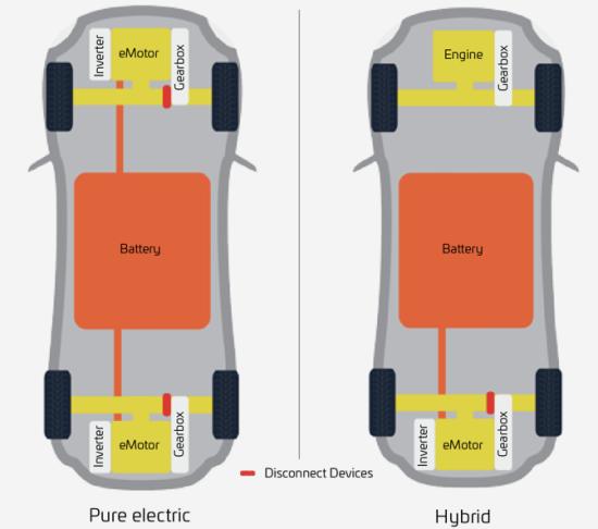 P4-electric