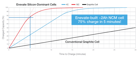 Img_fast-charge-comparisson-chart_v2