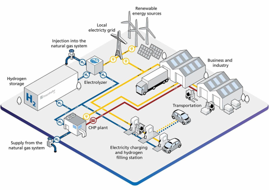 Iff-hydrogen-factory-of-the-future-1