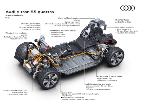 Large-Audi-e-tron-55-quattro-7023