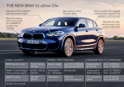P90389935_highRes_the-new-bmw-x2-xdriv