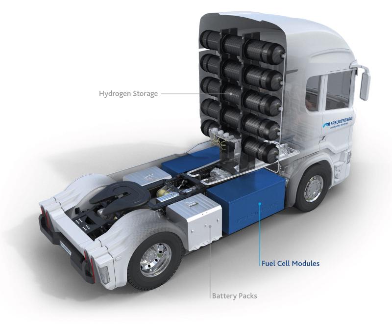 FST_Fuel-Cell-Truck_FC-Modul_EN