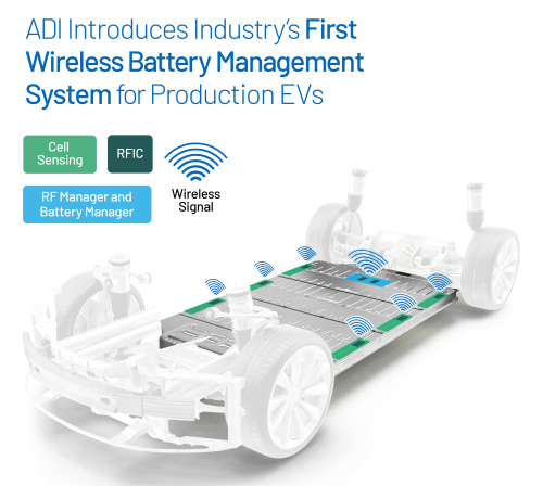 ADI-Introduces-Industrys-First-Wireless-Battery-Management