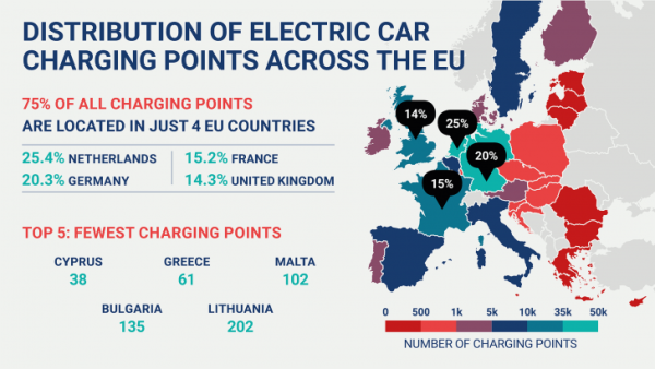 ACEA report finds growth of charging points not keeping pace with rising demand for electric vehicles in Europe