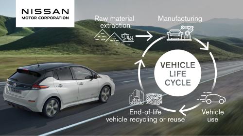 210127_Roadmap_To_Carbon_Neutrality_Infographic_EN_Logo