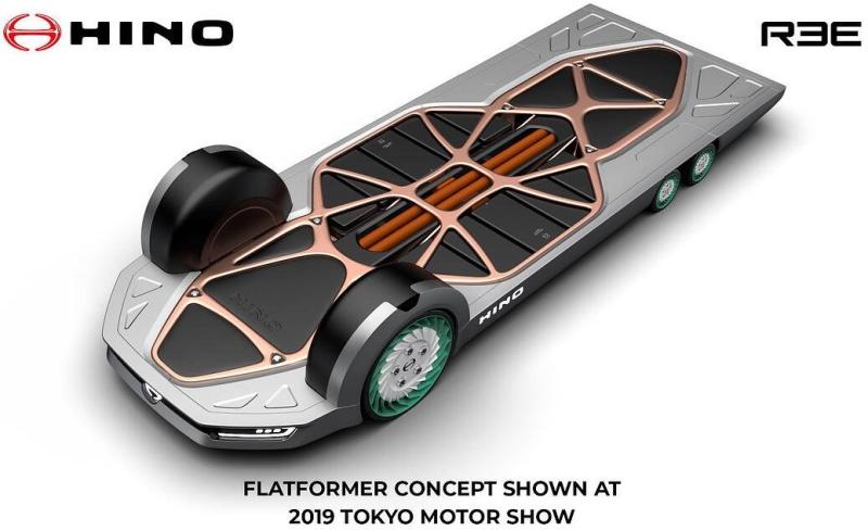 Flatformer