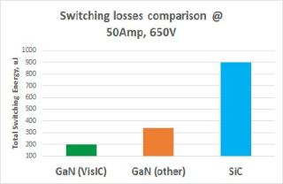 Switching-losses-comparison
