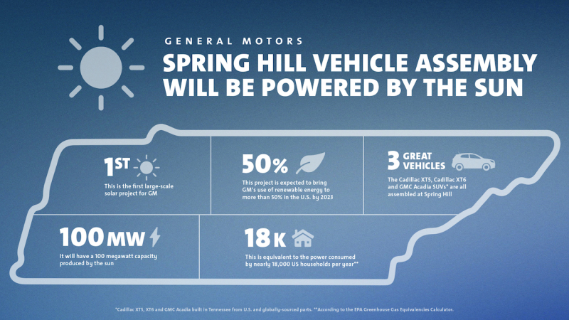 GM-SpringHill-Solar-Infographic
