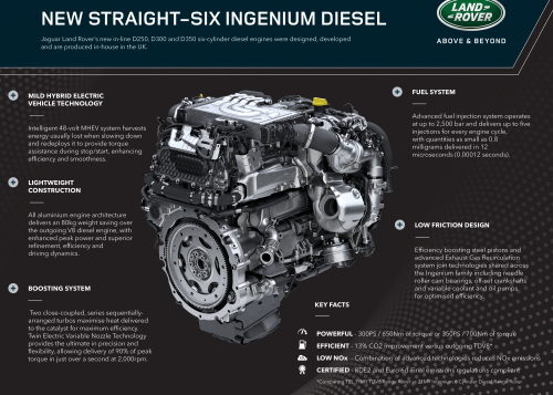 Image_ Ingenium Diesel Engine