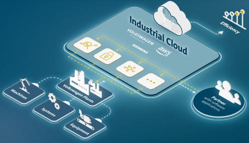 Volkswagen_brings_additional_partners_to_Industrial_Cloud-Large-12072