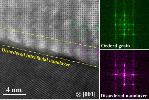 Disordered nanolayer