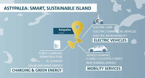 Volkswagen_and_Greece_to_create_model_island_for_climate-neutral_mobility-Large-12445