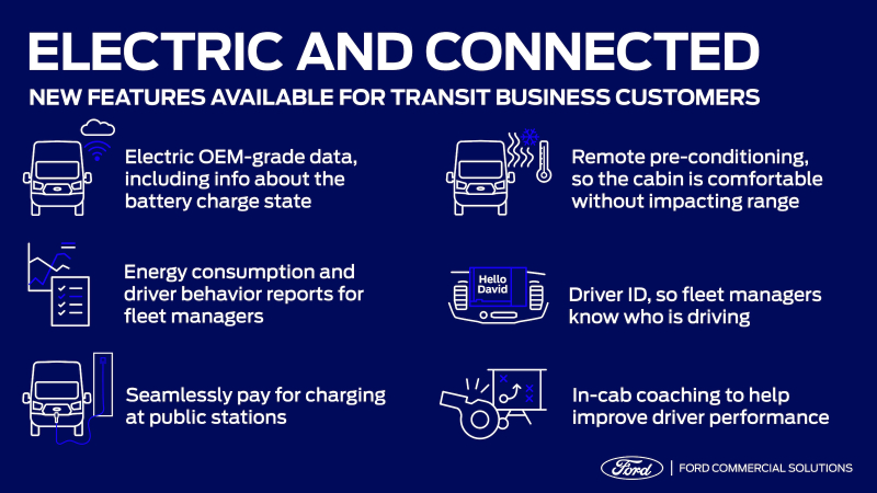 Ford Commercial Solutions- EV and Telematics Tools