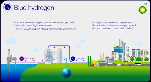Blue-hydrogen-infographic